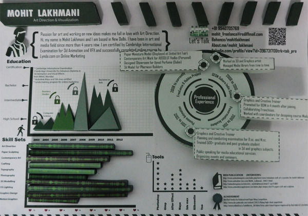 Mohit-Lakhmanis-3D-Infographic-Resume-made-by-hand1